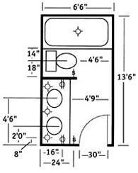 Bathroom Layout Helper how to design a bathroom   doityourself