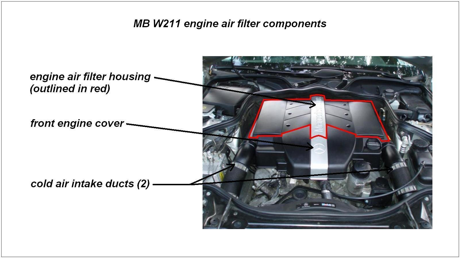 Mercedes benz w211 e class how to replace engine air for Mercedes benz e350 air filter replacement