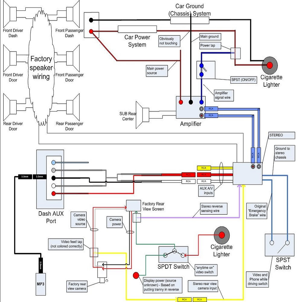 diagram] 2007 tundra radio wiring diagram full version hd quality wiring  diagram - diagramruschz.camperlot.it  camperlot