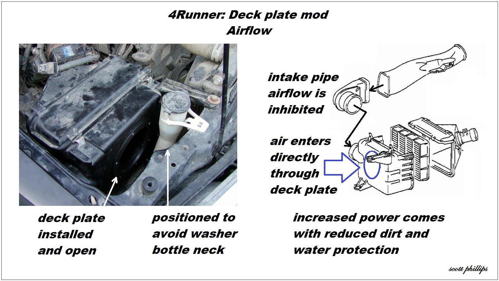 Engine Deck Plates : Toyota runner  how to increase airflow into the
