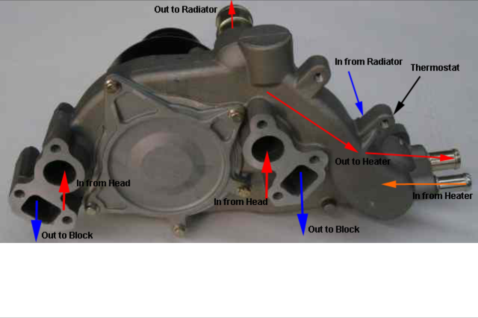 Terms Of Service on chevy crankshaft position sensor location