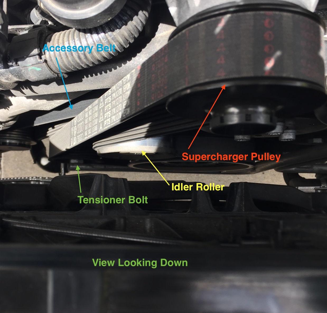 Supercharger Pulley Audi: DIY: Supercharger Belt (front V-belt) Replacement