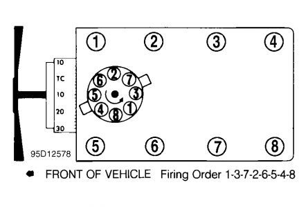ViewPrd also  further 201400973217 besides 7f0899620ee2fcc40b85a9ab7d76ba76 moreover 2009 Chevy Silverado Low Pressure. on 2015 ford f150 2wd