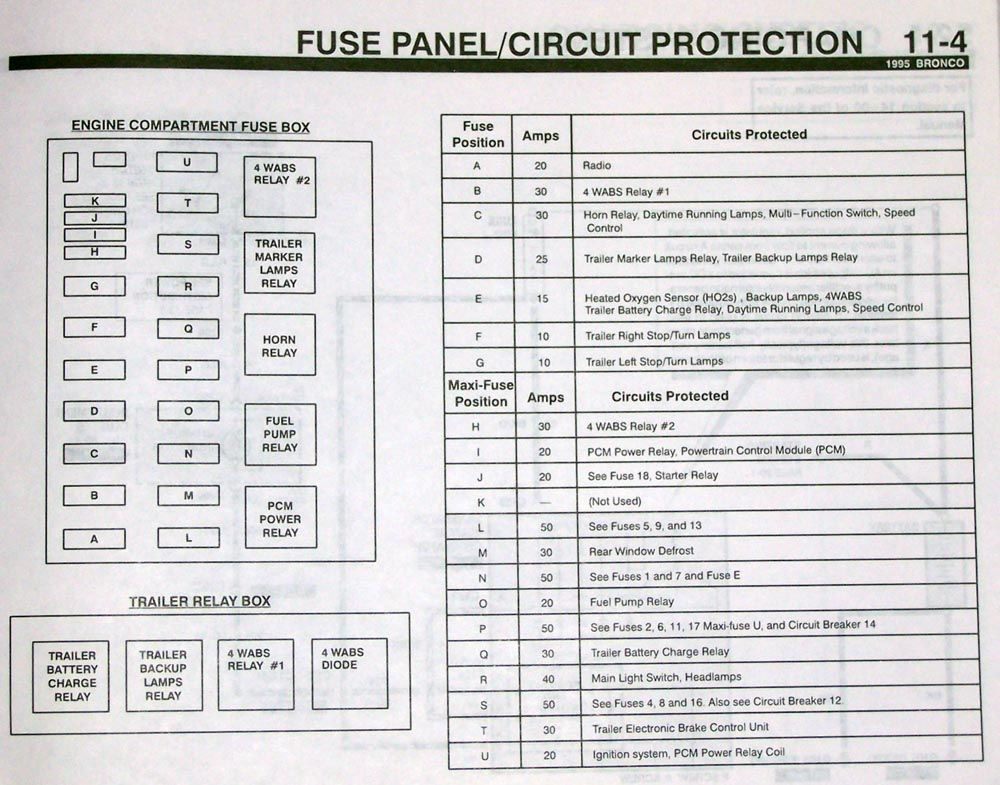 1995 ford f350 fuse panel diagram 1995 image 05 f150 fuse box diagram fuse box diagram f by dilenger com on 1995 ford f350