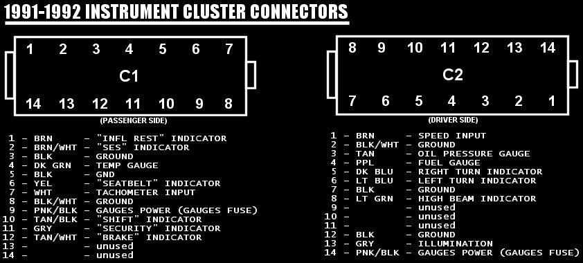 1992 Camaro Cluster Wiring Diagram