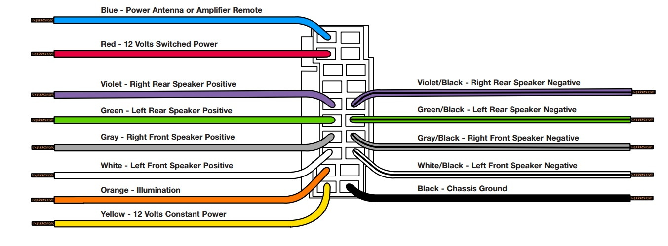 Dual Car Stereo Wiring Harness Diagram from cimg3.ibsrv.net
