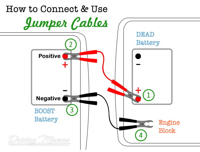 Jumper Cables A
