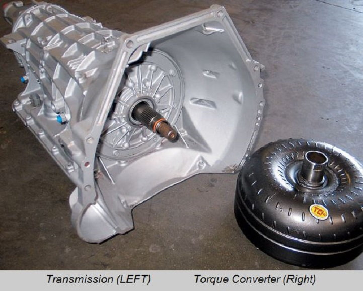 Acura Mdx Transmission Issue Problem Fix Diagnostic