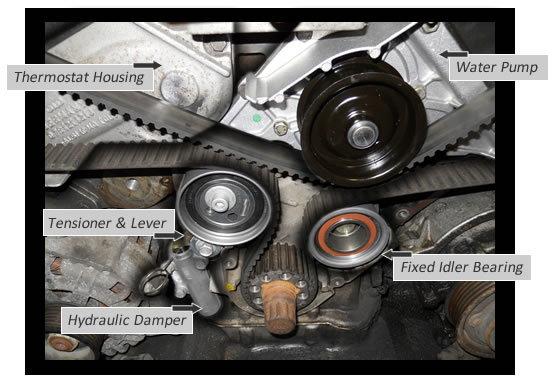 Audi A Timing Belt Diagram on Audi Radiator Diagram