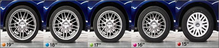 Different sized wheels and tires can be mixed and matched to get the same overall outside diameter and revolutions per mile