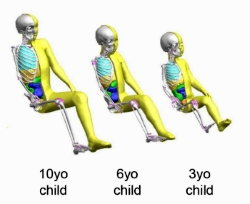 Child Crash Test Dummy Models