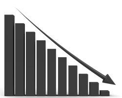 Decrease in Auto Sales Growth
