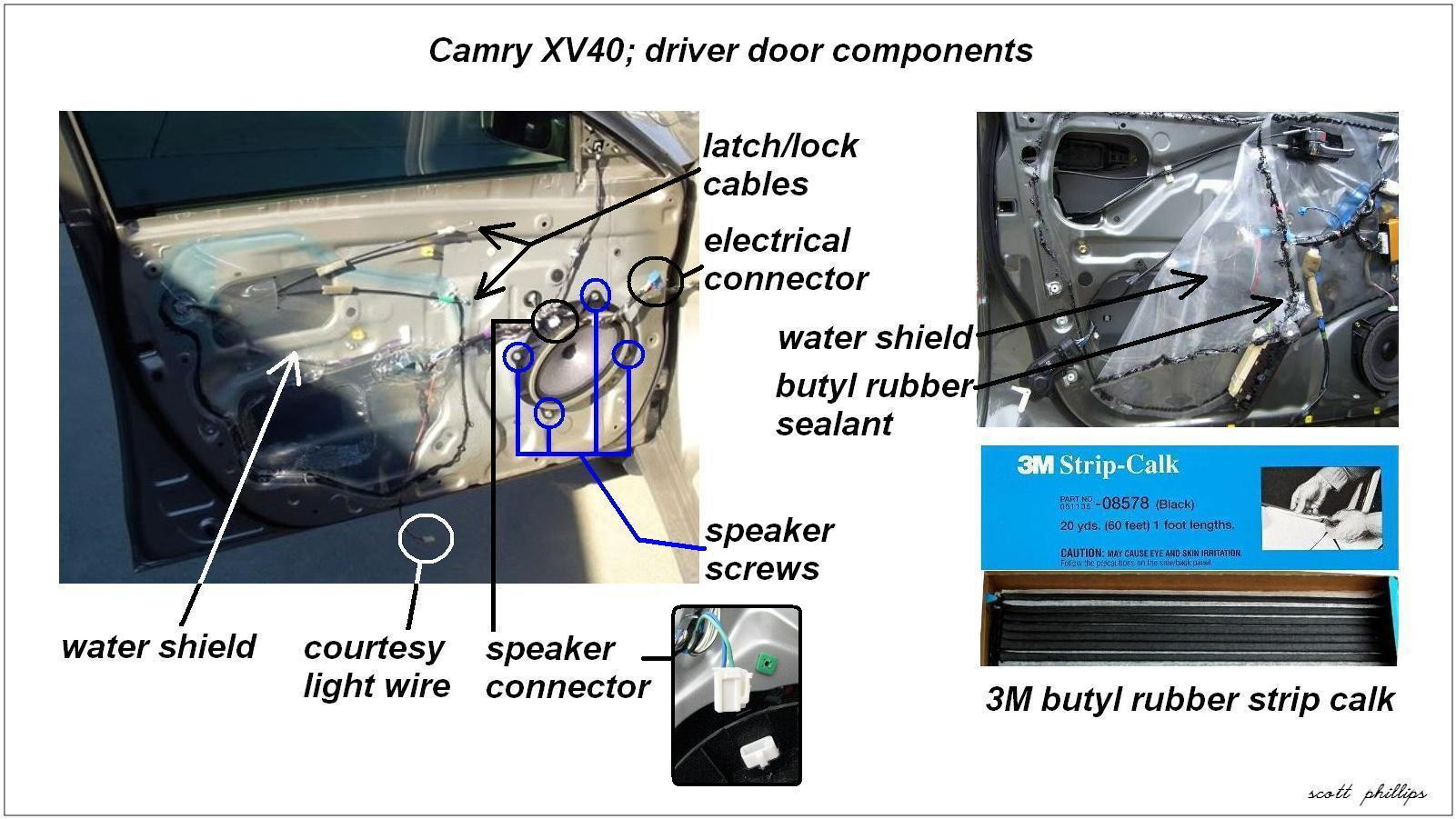 2 CamryXV40DriverDoorComponents 87603 toyota camry 2007 2011 how to replace power window actuator 2015 Camry SE Interior at love-stories.co