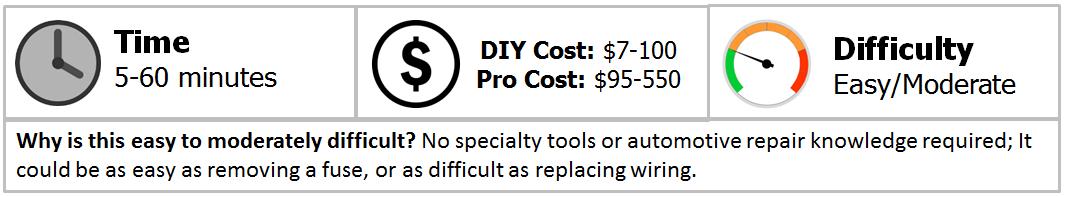 Headlight Wiring Repair Cost | Jeep Cherokee 1984 2001 Why Are My Headlights Flickering Cherokeeforum