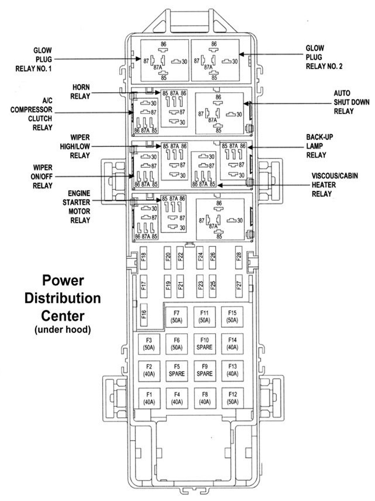 jeep grand cherokee wj 1999 to 2004 fuse box diagram cherokeeforum power distribution center diagram