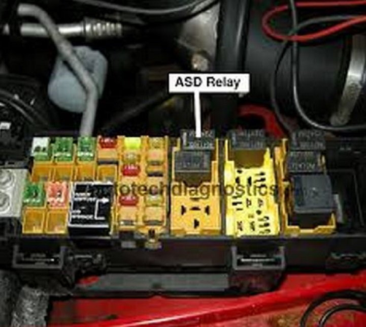 Asdrelay on 2008 Jeep Wrangler Fuse Diagram