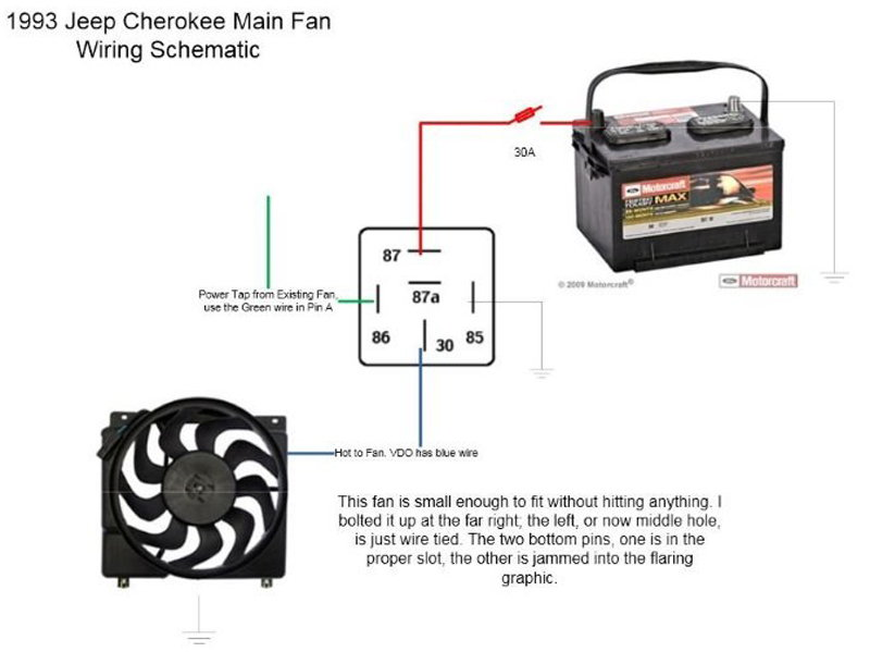 Jeep Cherokee Xj 1984 To 2001 Why Is Car Overheating