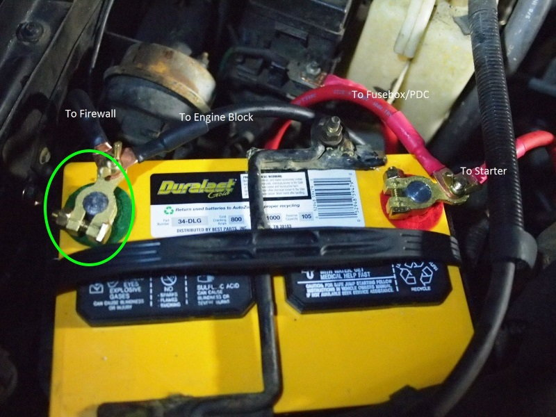 Brilliant Jeep Grand Cherokee Zj 1993 To 1998 How To Replace Alternator Wiring Digital Resources Honesemecshebarightsorg