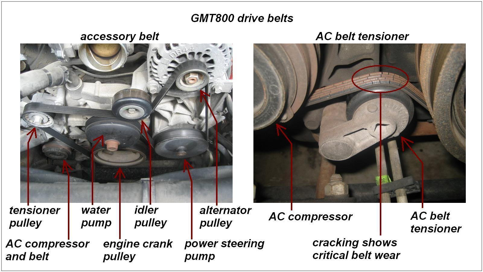 Gmt Drivebelts on alternator diagram 1999 chevy camaro
