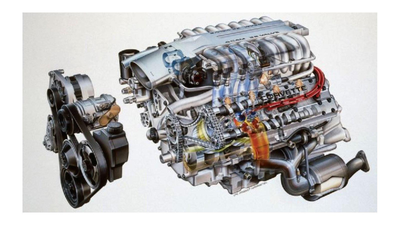 13 Best Corvette Engines Ever | Corvetteforum