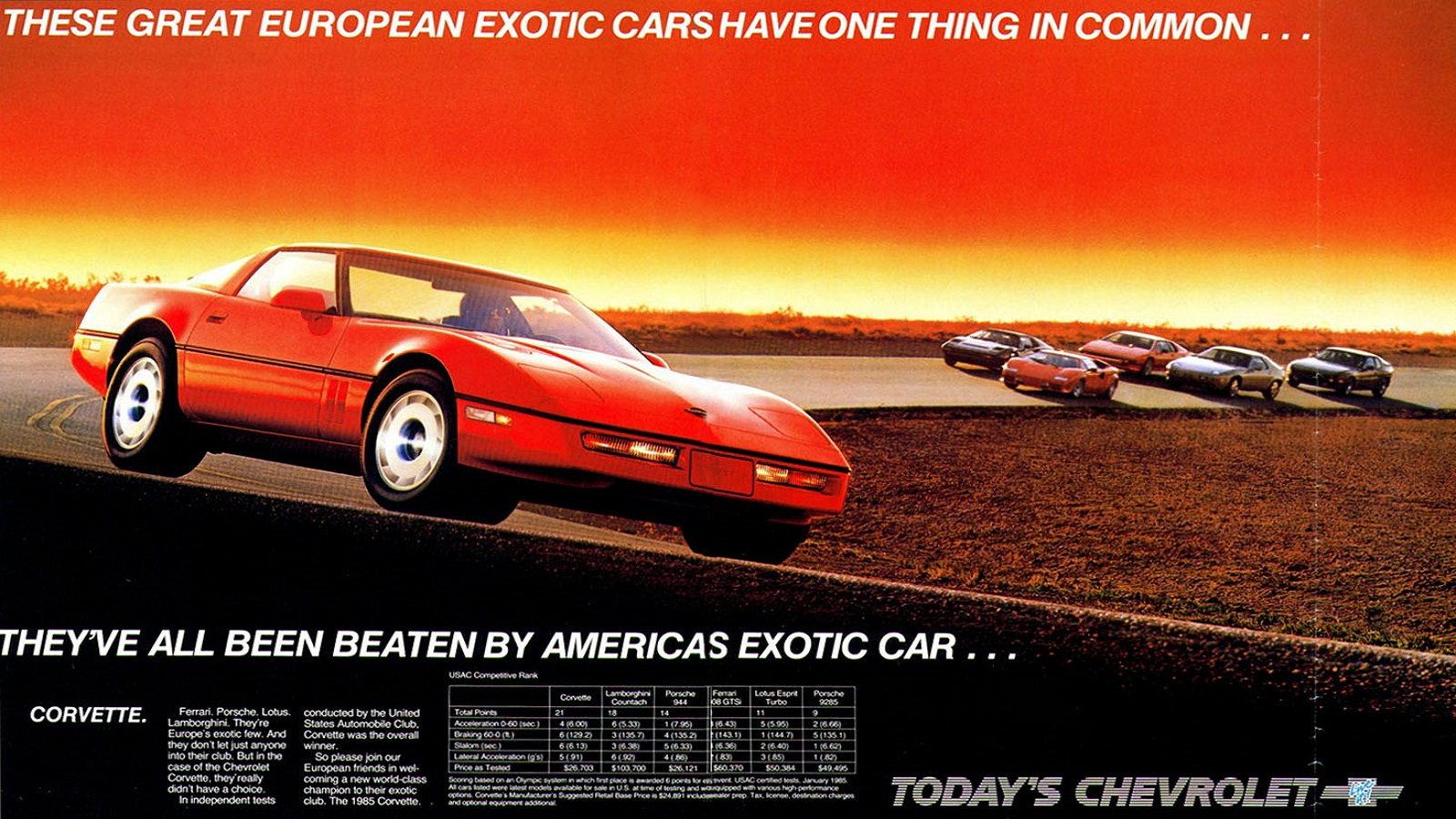 Corvette Beats the Exotics