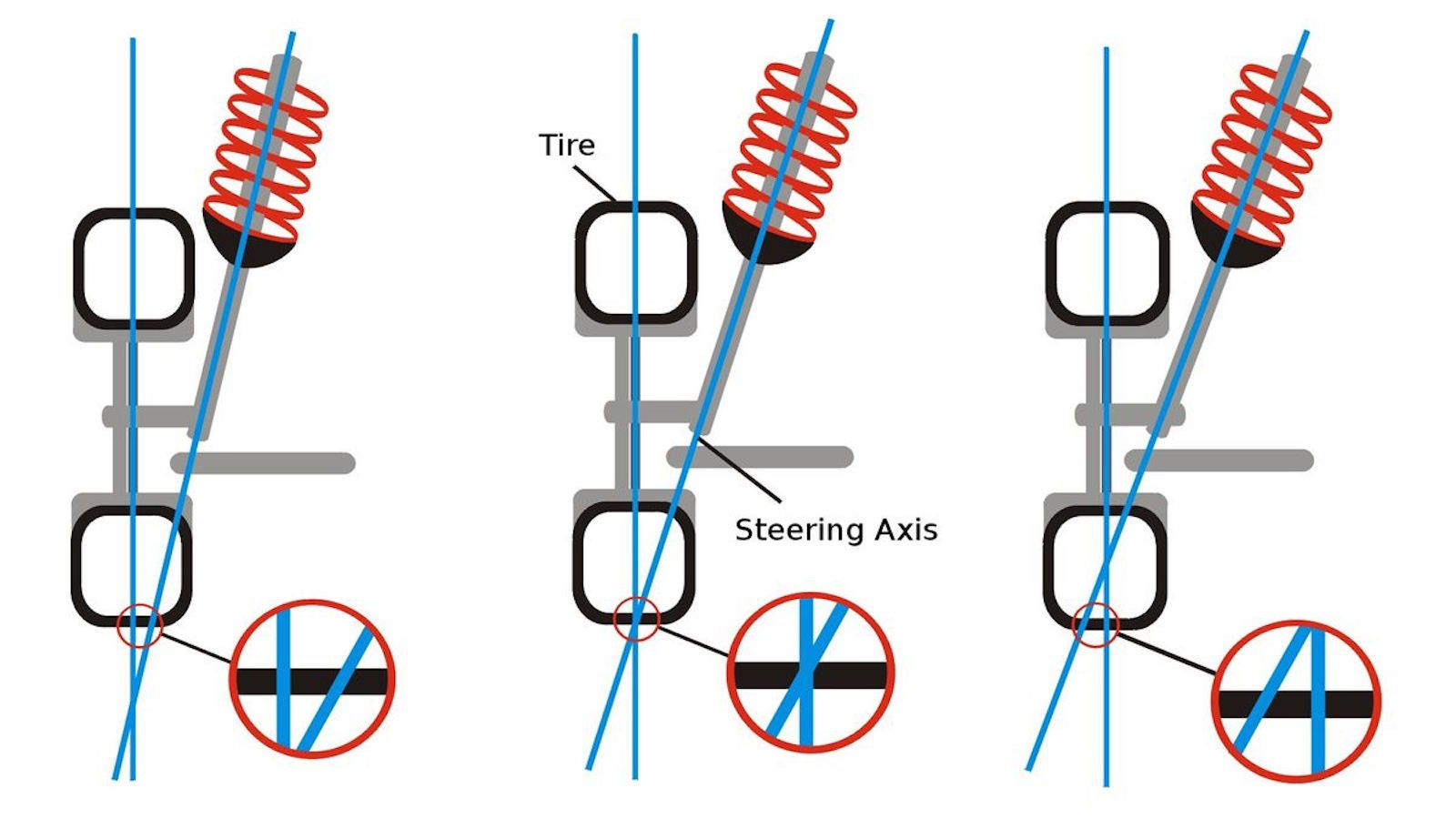 Guide To Suspension Geometry Part 1