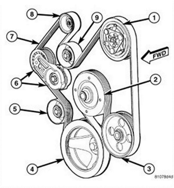 2004 Durango 5 7 Engine Belt Diagram