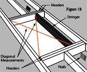 Step 3u2014Place Stringers