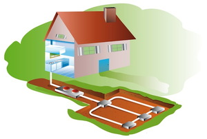 A basement drainage system illustration.