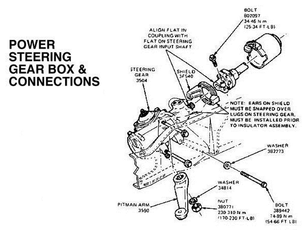 Ford F150 1997 To 2003 How Repair Steering Box Leak Trucks Schematic Power Gear And Connections