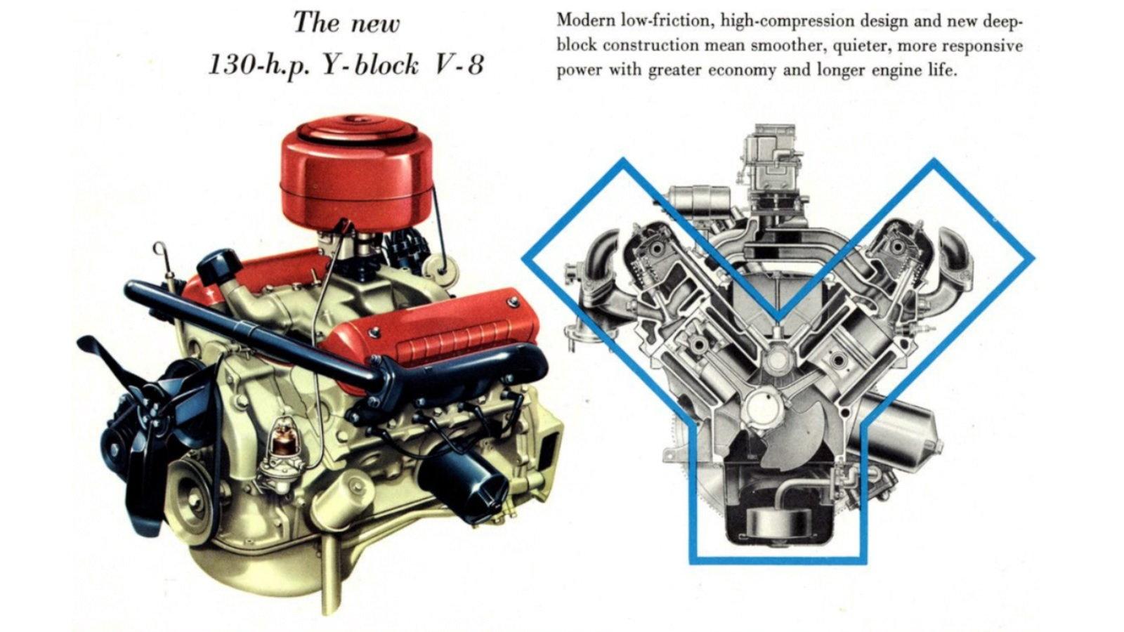 1. Ford 292 Y-Block V-8