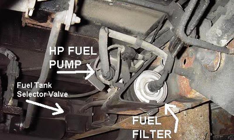 Ford F150 Why Won't Truck Start Fordtrucksrhfordtrucks: 1986 Ford Bronco Fuel Filter At Elf-jo.com