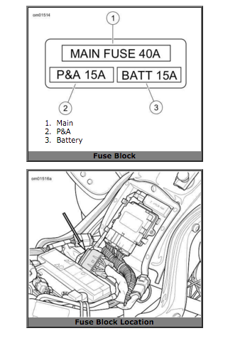Screen Shot 2016 01 22 at 4 01 57 PM 131831 harley davidson softail fuse box diagram hdforums Location of Fuses On 1999 Honda Accord Ex at readyjetset.co