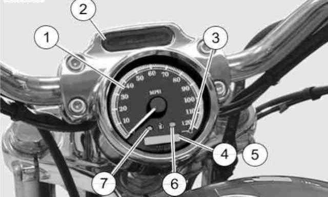 Harley Davidson Sportster Indicator Lights