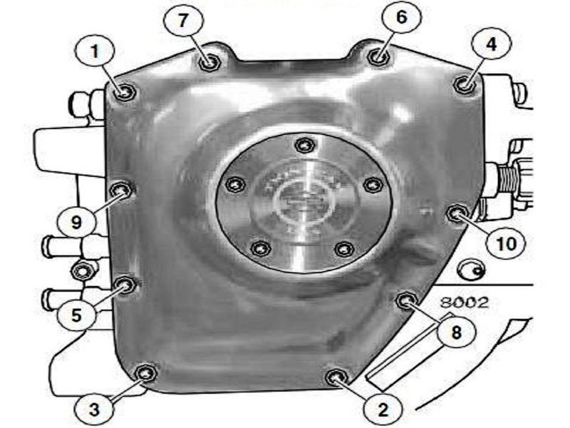 Harley Davidson Touring 1999 To 2016 How To Replace Oil
