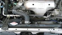 Honda Civic Why is Engine Coolant Temperature (ECT) Sensor