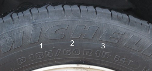 High Quality 2002 Honda Odyssey Tire Size