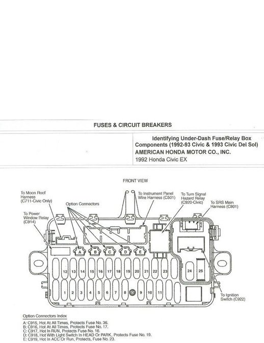 honda civic fuse box diagrams honda tech 92 civic fuse box technical diagrams
