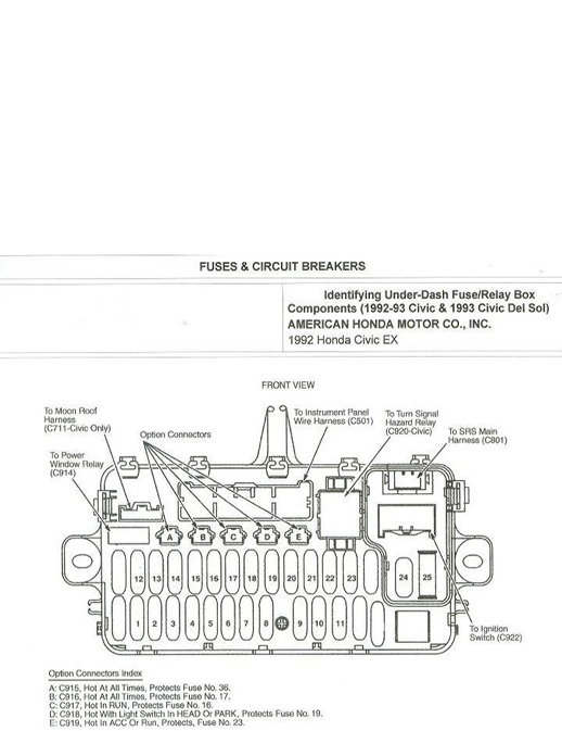 honda civic: fuse box diagrams | honda-tech  honda-tech