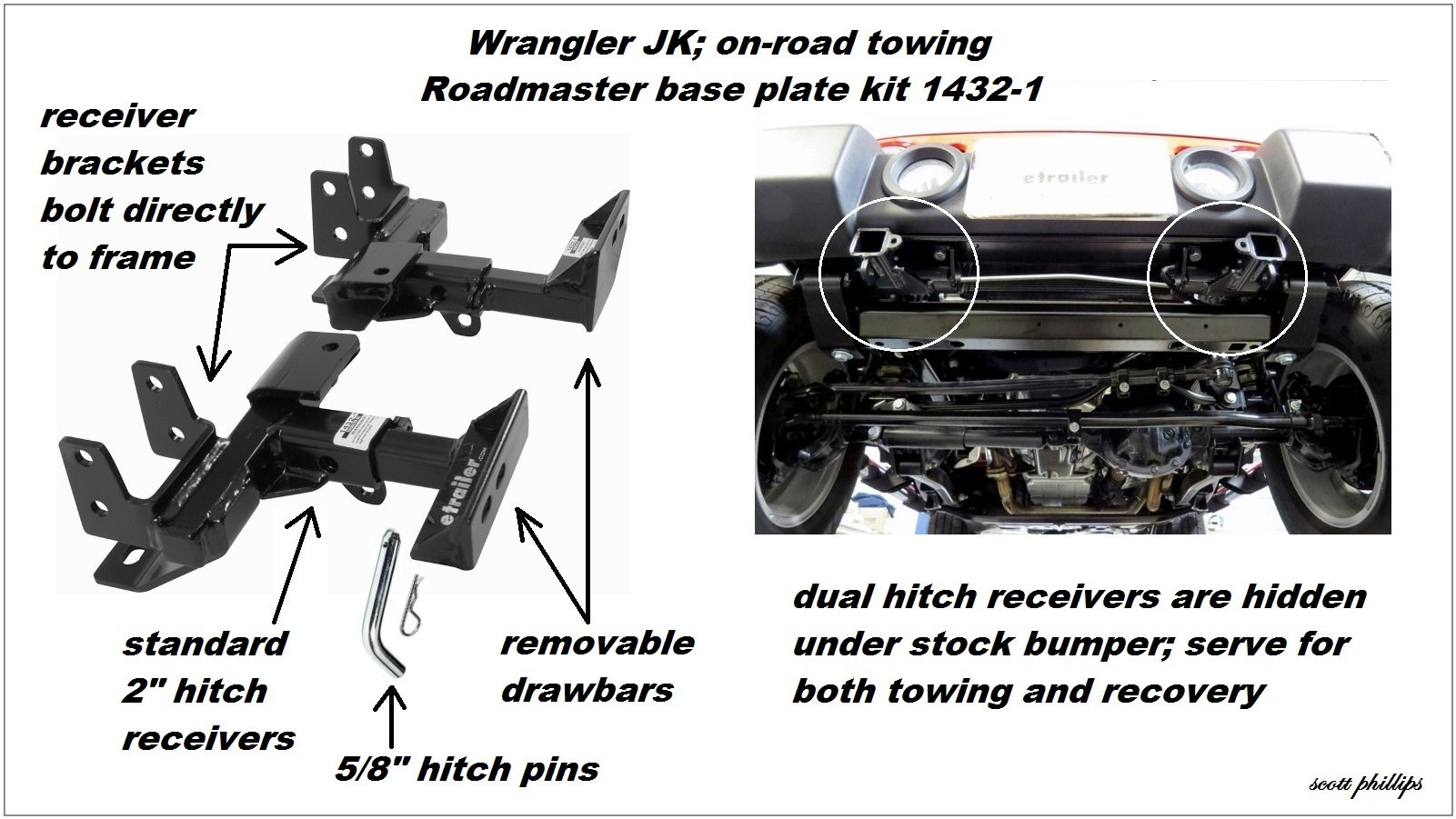 Jeep Wrangler Jk How To Two Forum Trailer Hitch Wiring Figure 1 Roadmaster Base Plates
