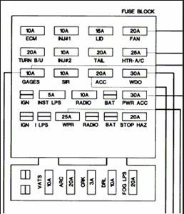 Camaro: Fuse Box Diagram | Ls1techLS1Tech.com