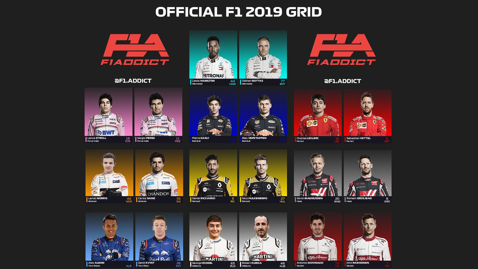 2019 Formula One Season: What You Need to Know