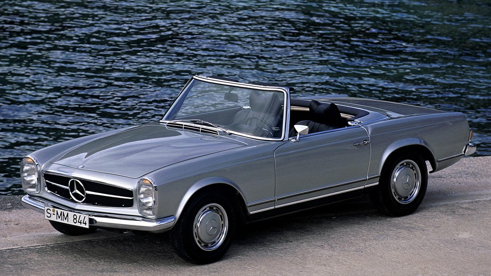 Mercedes-Benz Investment