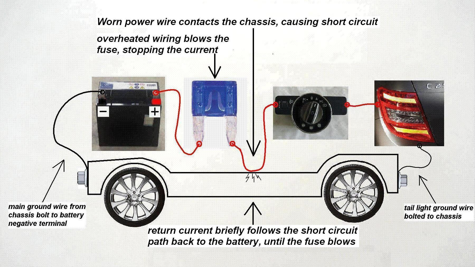 Car Fuse Box Short Circuit Wiring Library Diagram Mercedes Benz C Class Diagrams And Commonly Blown Fuses