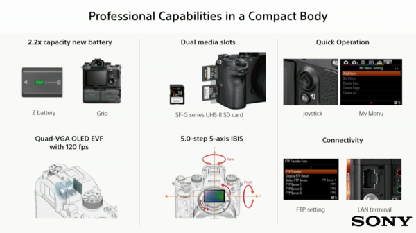 Sony_Alpha-9-a9-Features.png
