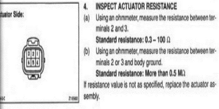 Measuring actuator