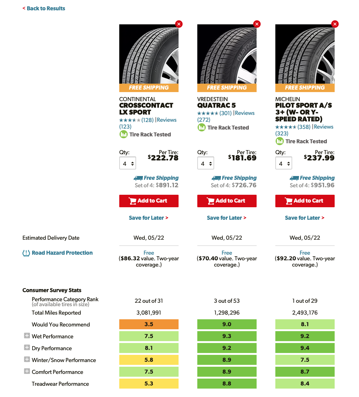 All Season Tire Recommendation