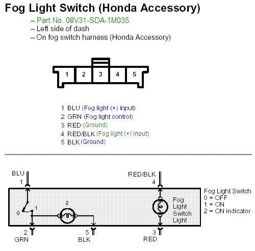 DIY / How to : Independent Fog Light Control - AcuraZine - Acura Enthusiast  CommunityAcuraZine