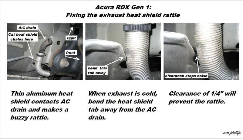 Strange sound coming from steering column - AcuraZine - Acura