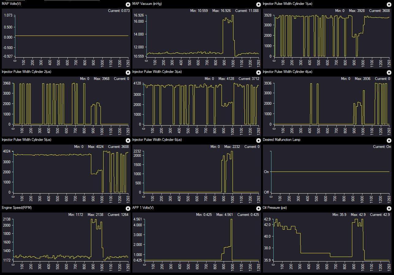 5th Gen 08+ 14 grand caravan - PID for map reading .072 ... N Mins Map Sensor Wiring Diagram on